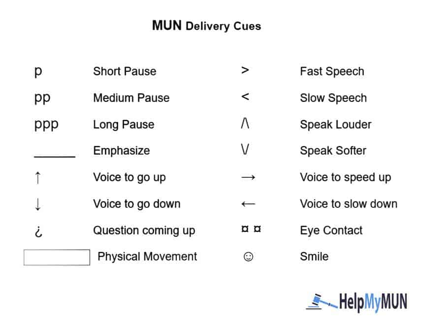 MUN Delivery Cues